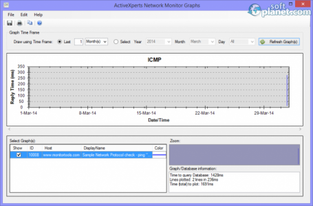 ActiveXperts Network Monitor Screenshot2
