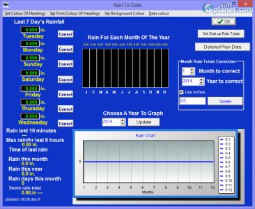 Weather Display Screenshot4
