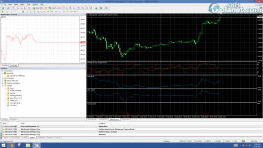 MetaTrader Screenshot5
