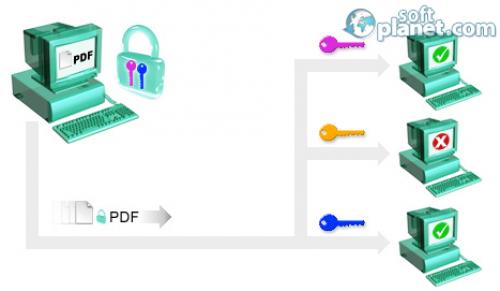 Aloaha PDF Crypter 5.0.305