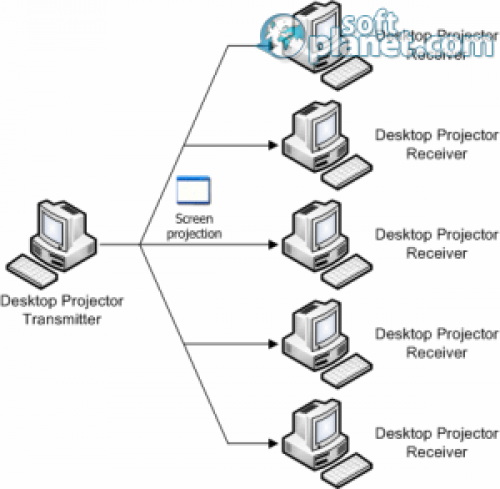 Desktop Projector 1.1.8.28