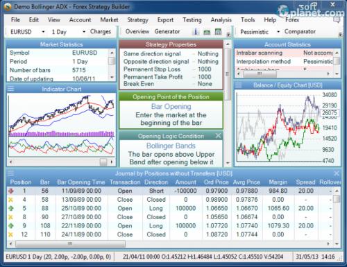 Forex Strategy Builder 3.0.2.0