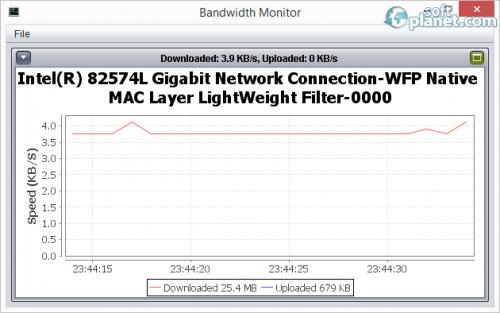 Gupta Bandwidth Monitor 1.8