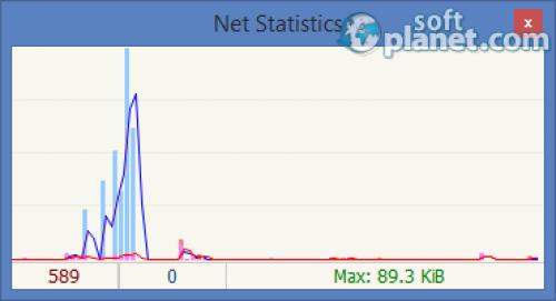 Net Statistics Portable 3.0.2