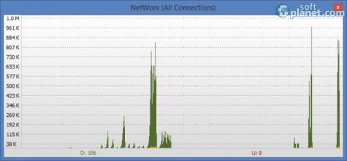 NetWorx Portable 5.3