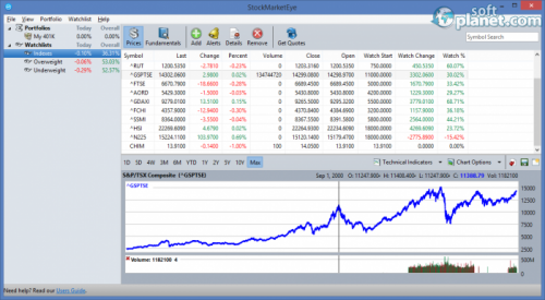 StockMarketEye 3.2.0