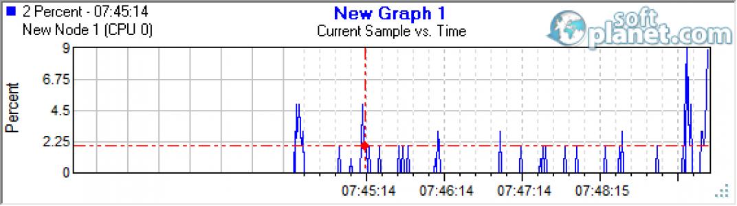 Speed Test Screenshot2